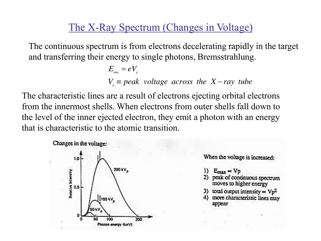 The X-Ray Spectrum (Changes in Voltage)