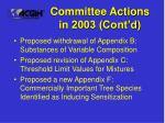 committee actions in 2003 cont d22