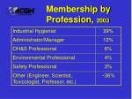 membership by profession 2003