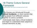 18 theme culture general framework cushner and brislin 1996 cushner mcclelland and safford 200038