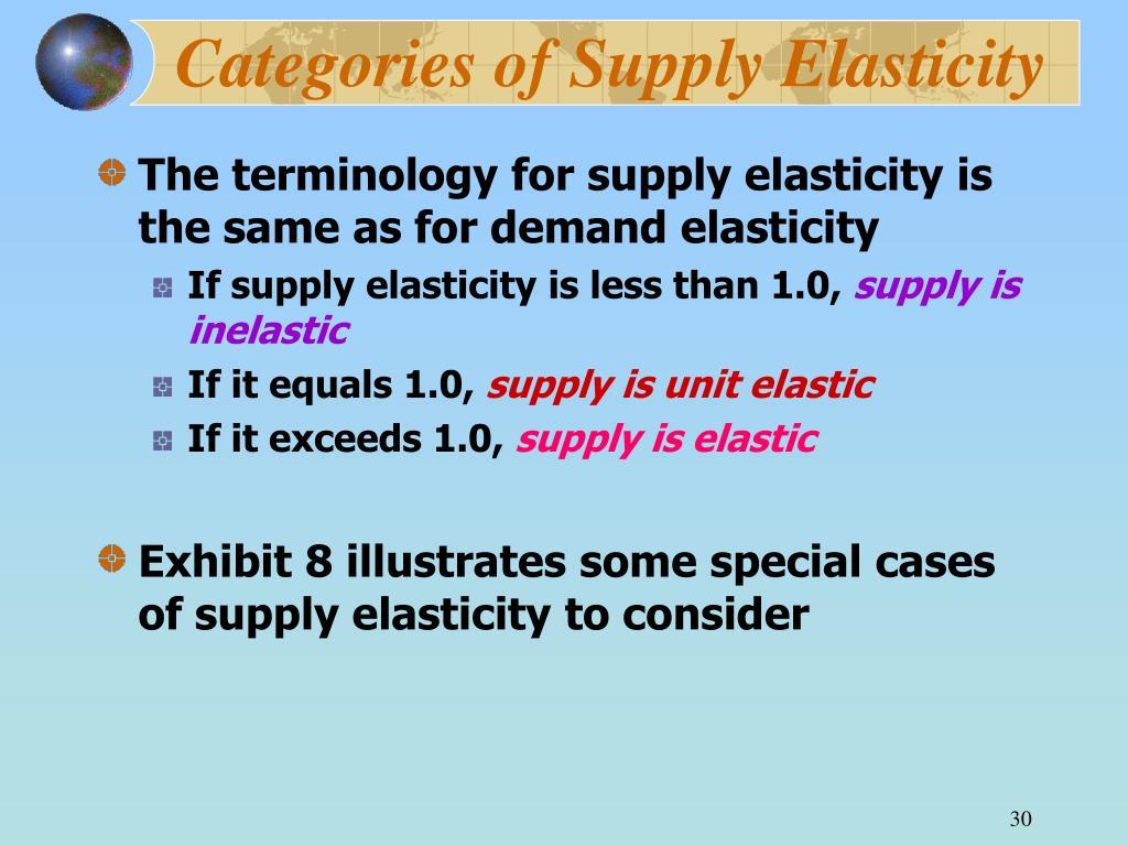 Categories of Supply Elasticity