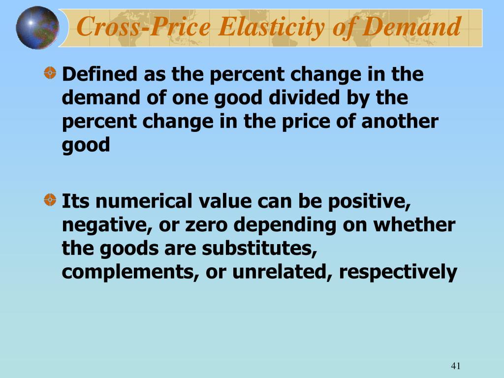 Cross-Price Elasticity of Demand