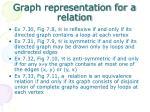 graph representation for a relation