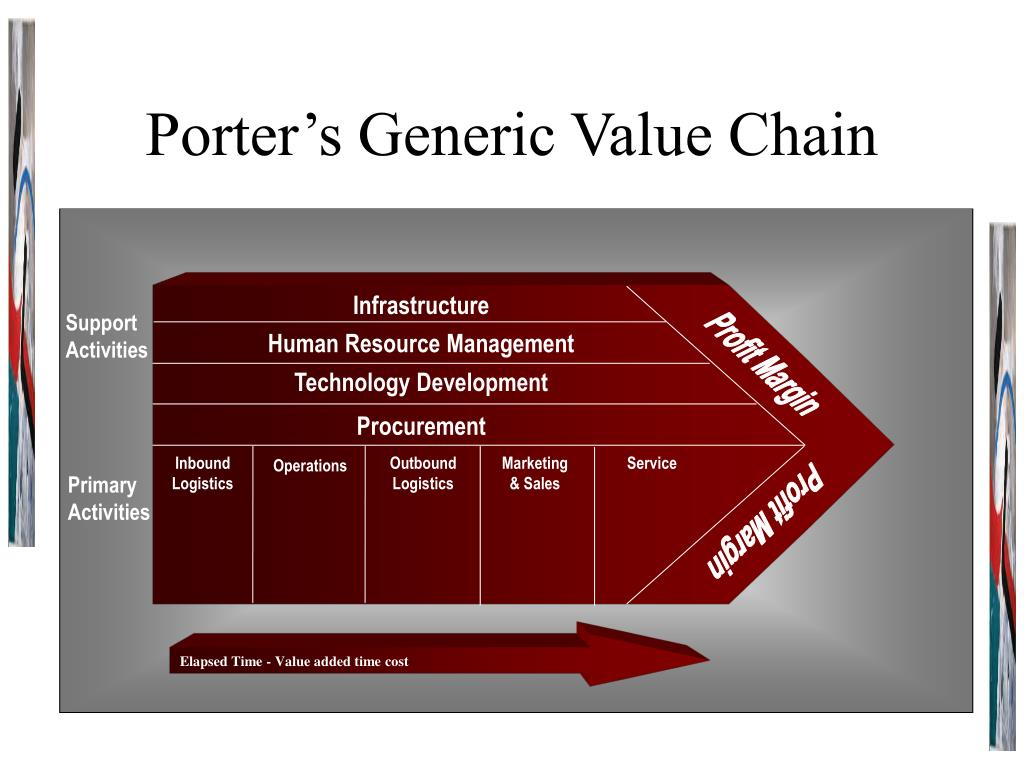 human infrastructur from the tps model Tps are major producers of information for other types of systems transaction processing systems are often so central to a business that tps failure for a few hours can lead to a firm's demise and perhaps that of other firms linked to it.