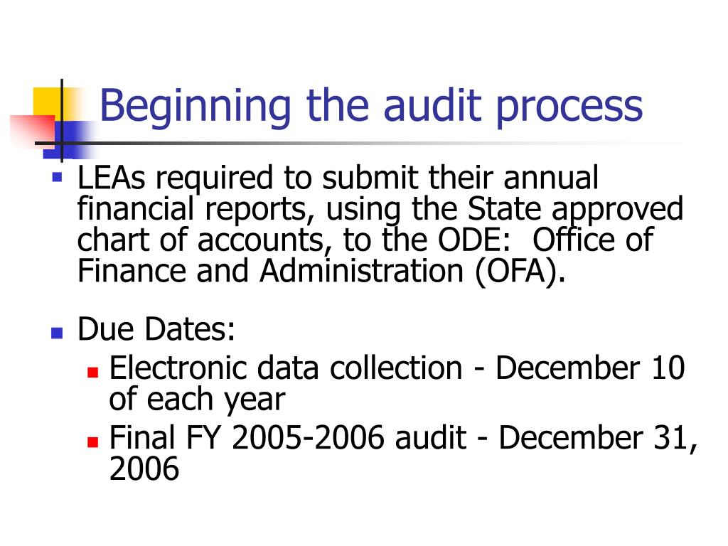 Beginning the audit process