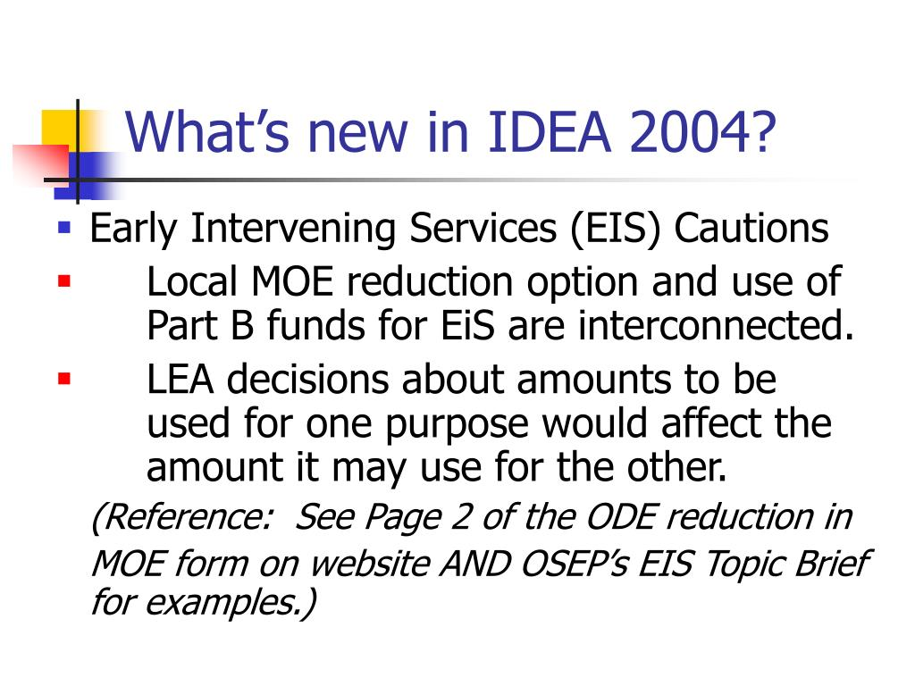 What's new in IDEA 2004?