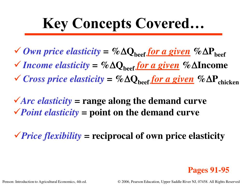 Ppt Measurement And Interpretation Of Elasticities Powerpoint
