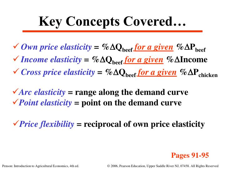 Ppt Measurement And Interpretation Of Elasticities Powerpoint Presentation Id 296639