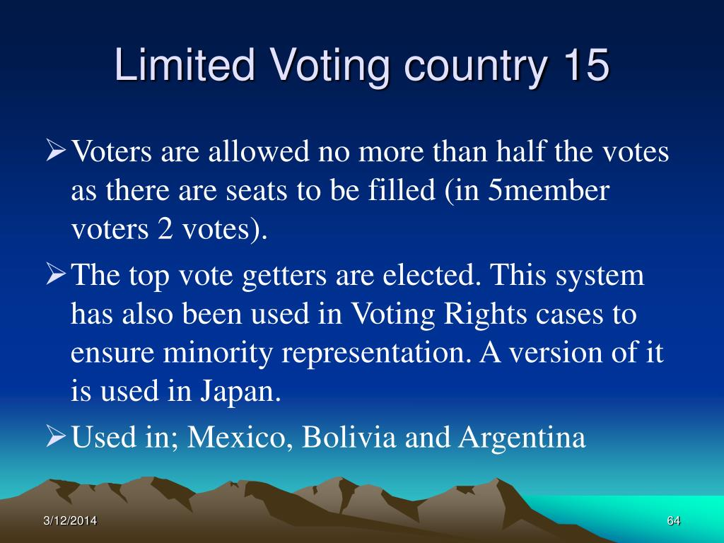 Limited Voting country 15