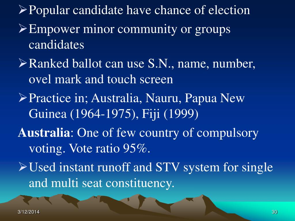 Popular candidate have chance of election