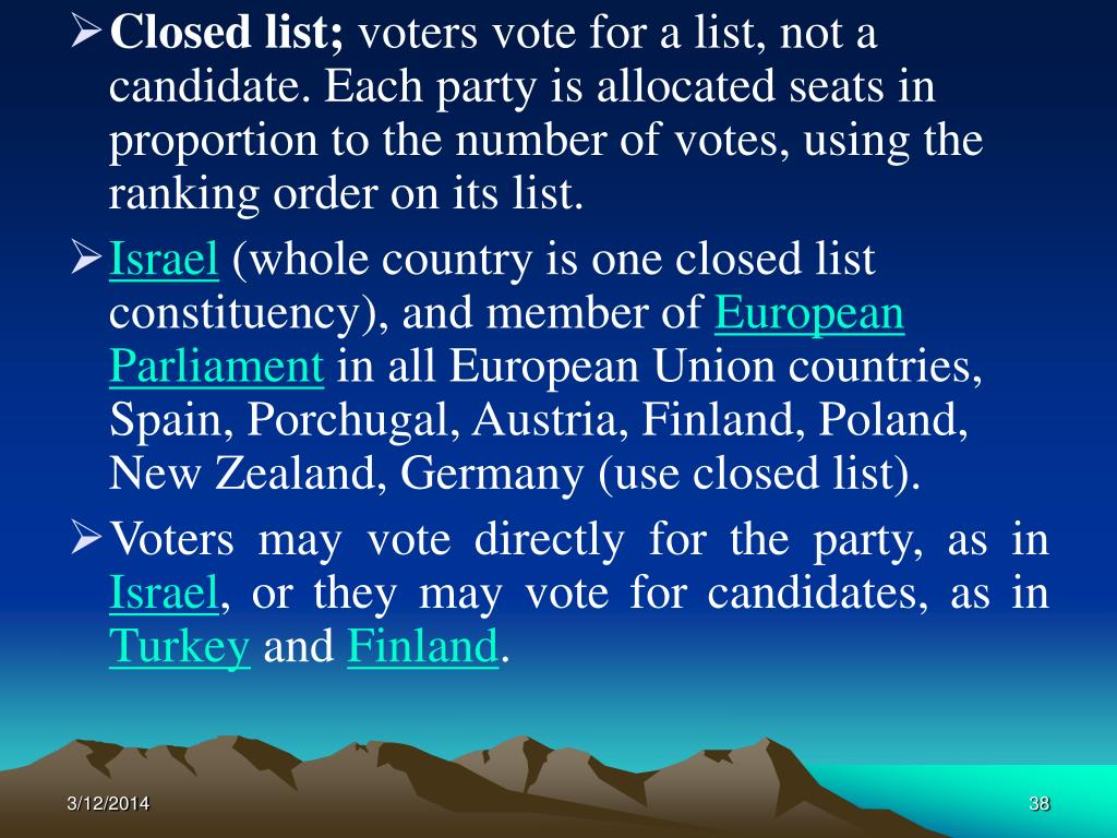 Closed list;