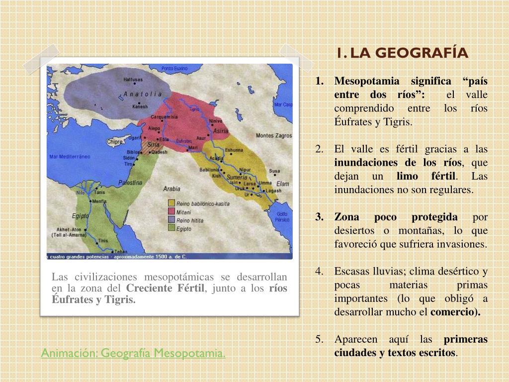 """Mesopotamia significa """"país entre dos ríos"""":"""