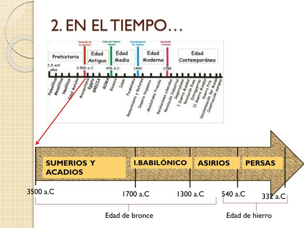 2. EN EL TIEMPO…