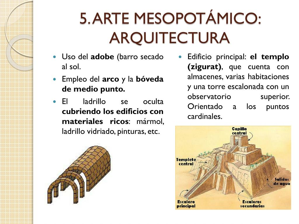 5. ARTE MESOPOTÁMICO: ARQUITECTURA