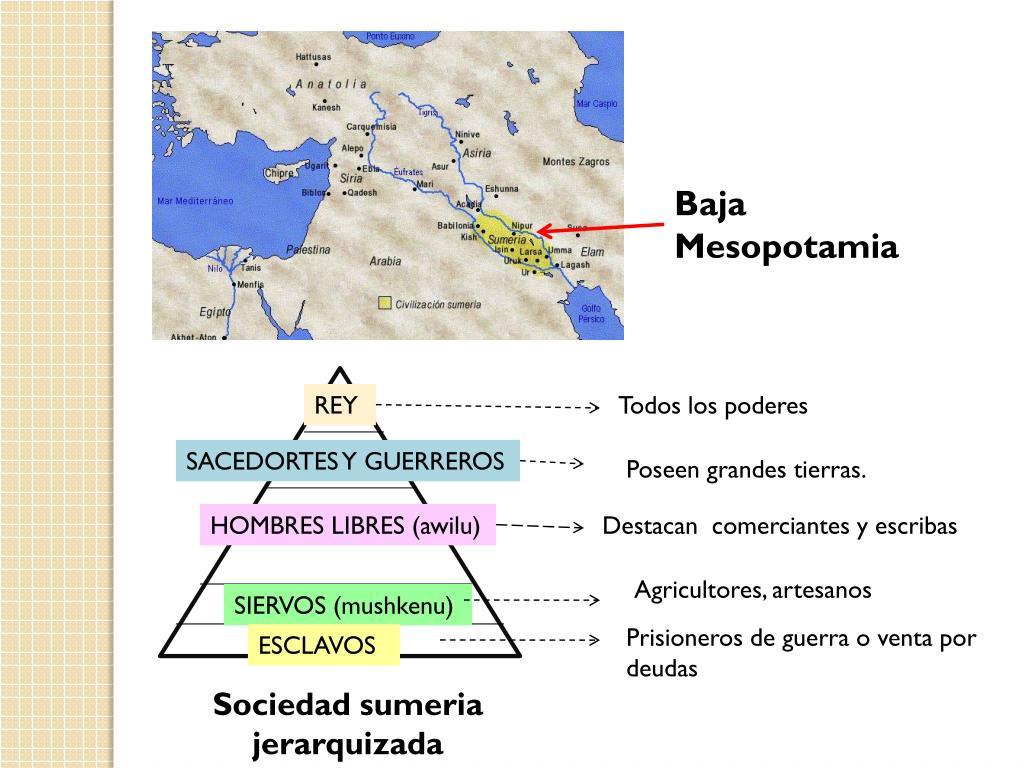 Baja Mesopotamia