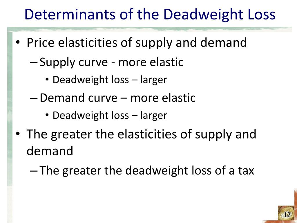 Determinants of the Deadweight Loss