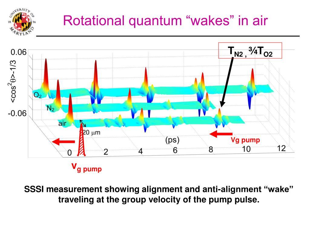 "Rotational quantum ""wakes"" in air"