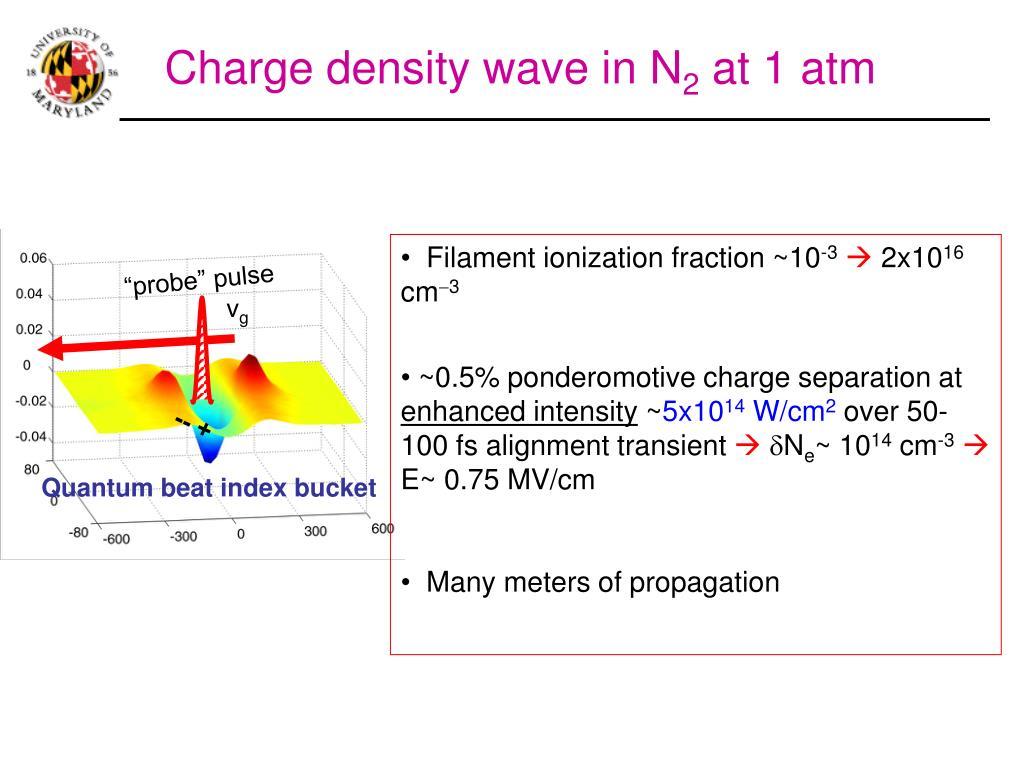 Charge density wave in N