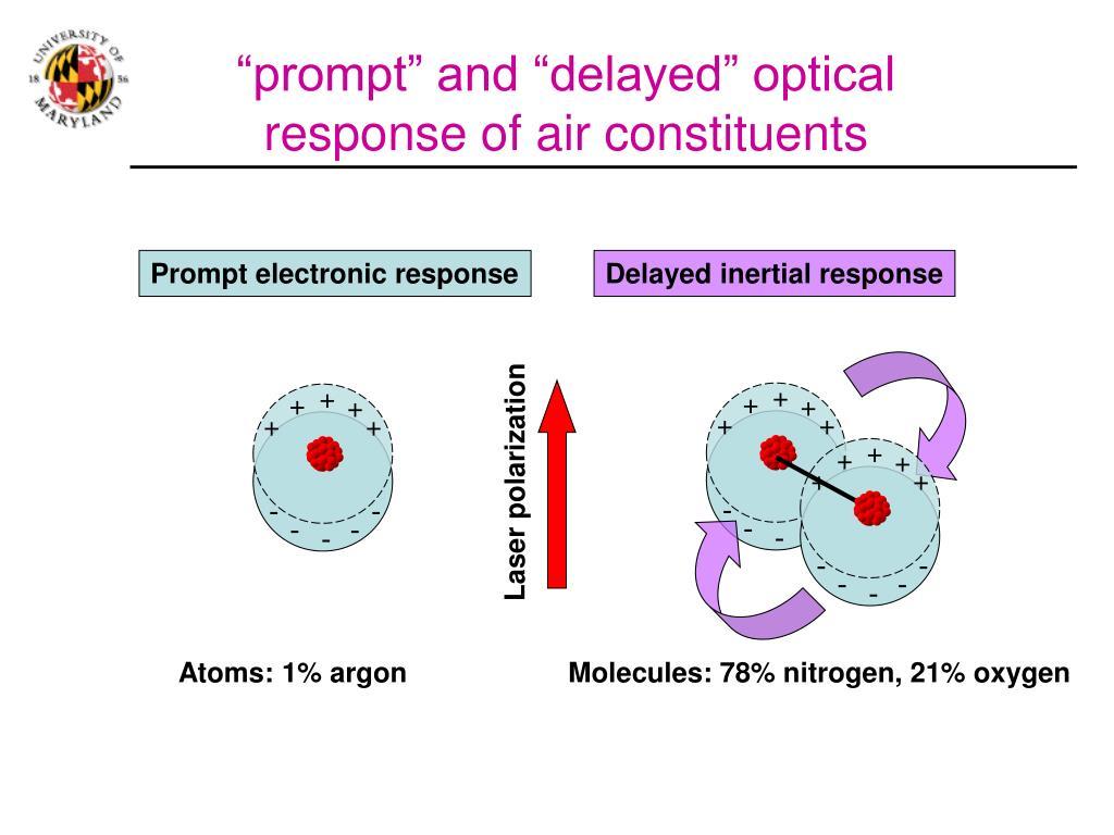 Delayed inertial response