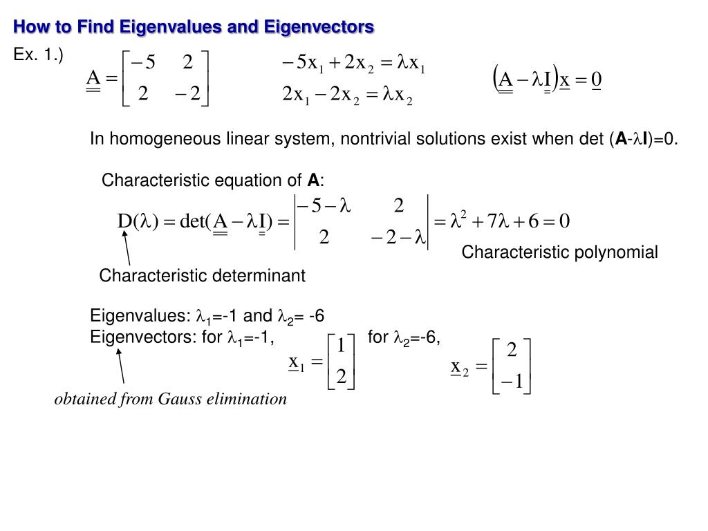 How to Find Eigenvalues and Eigenvectors