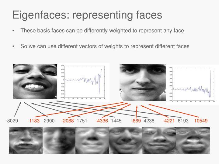 eigenfaces Belhumeur et al: eigenfaces vs fisherfaces: recognition using class specific linear projection 713 wwsw opt w t t m = = arg max ww w 12k (2) where {} w i im=12,, ,k is the set of n-dimensional eigen.