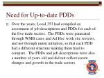 need for up to date pdds