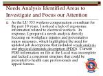 needs analysis identified areas to investigate and focus our attention