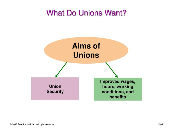 What do unions want