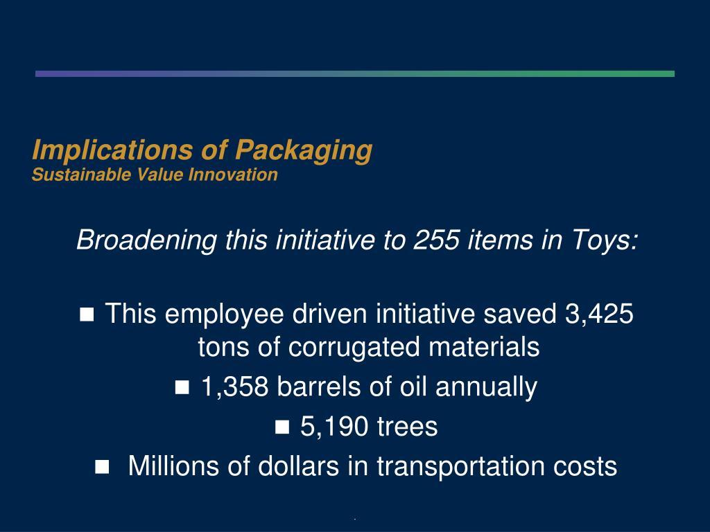 Implications of Packaging