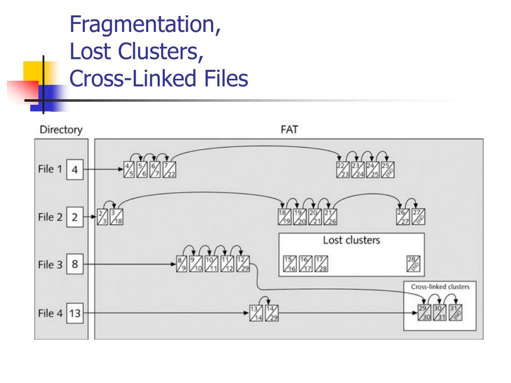 Fragmentation,