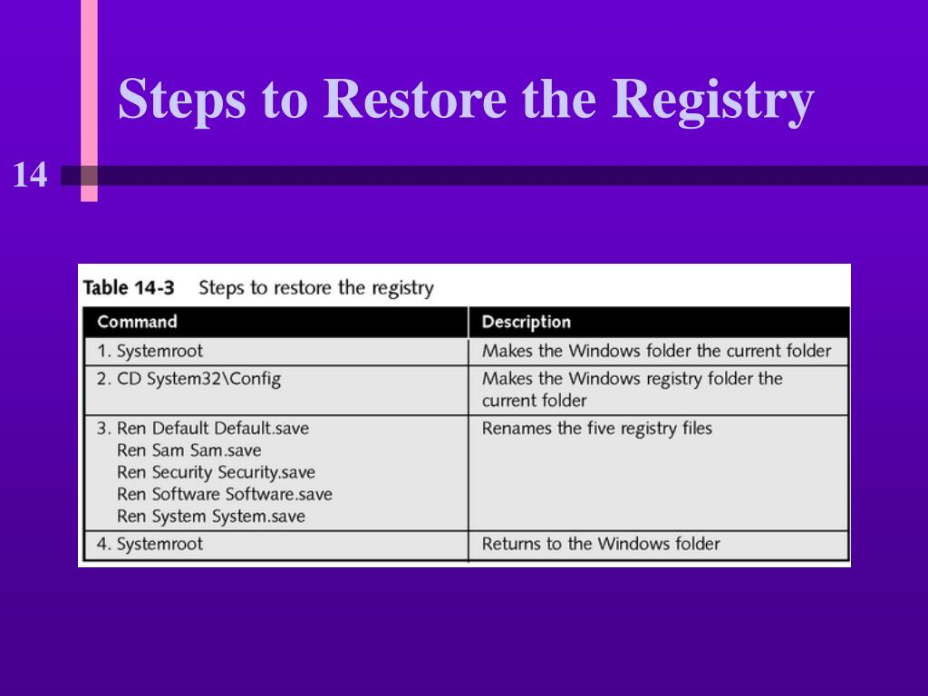Steps to Restore the Registry