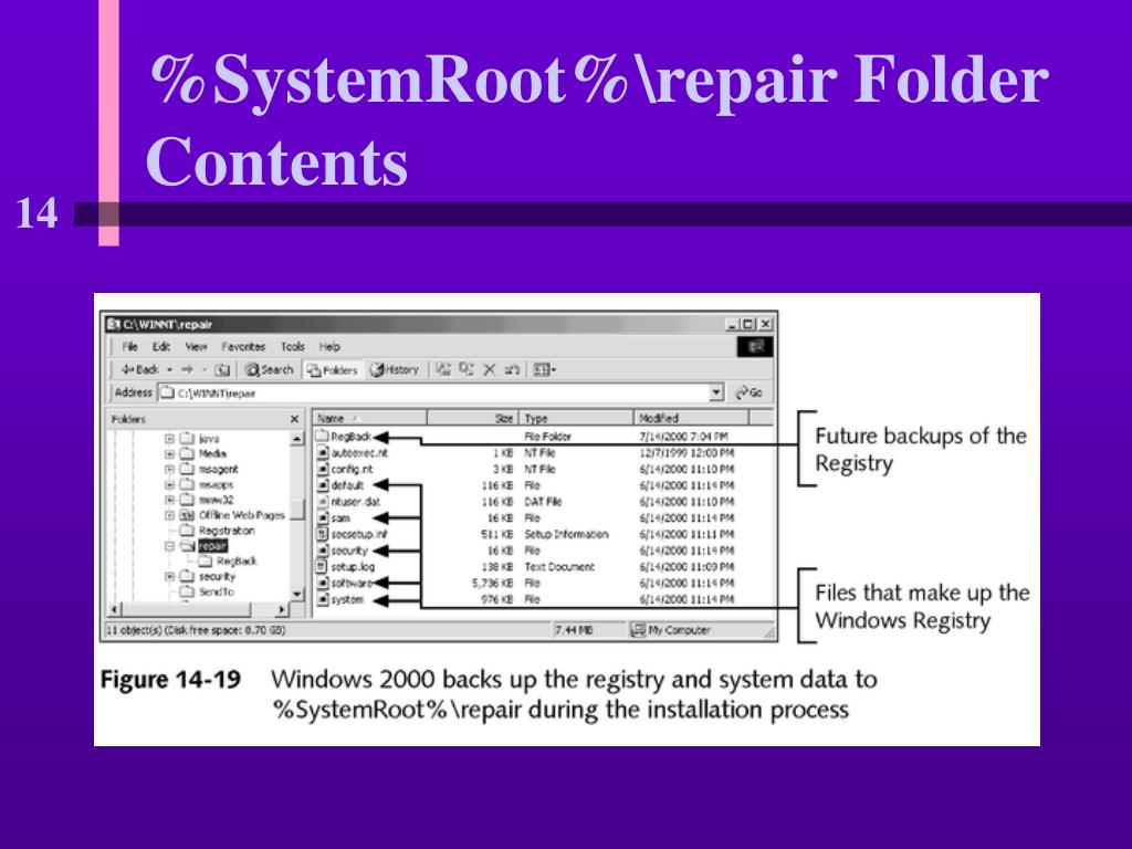 %SystemRoot%\repair Folder Contents