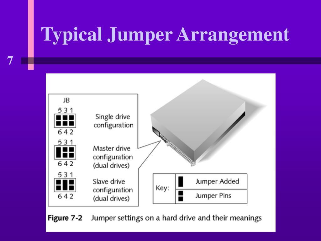 Typical Jumper Arrangement