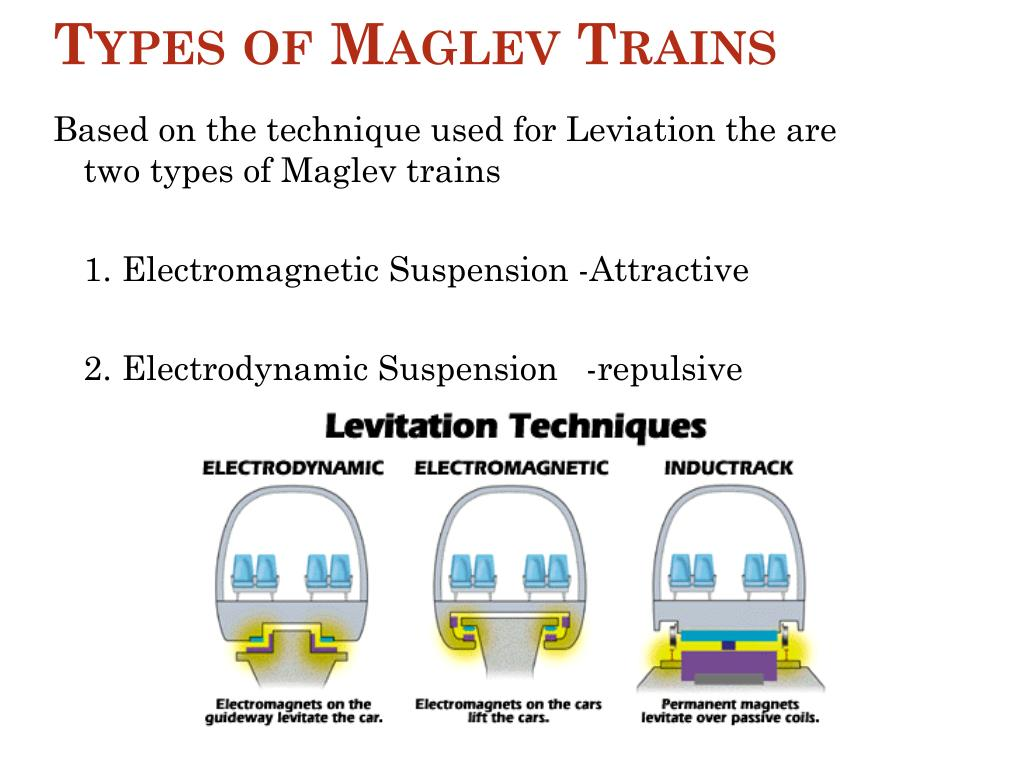 How Do Maglev Trains Work >> PPT - Maglev – Magnetic Leviation PowerPoint Presentation - ID:297879