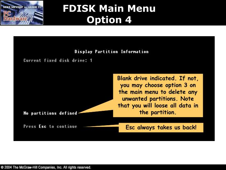 FDISK Main Menu Option 4