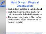 hard drives physical organization5