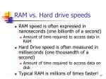 ram vs hard drive speeds