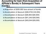 accounting for gain from acquisition of affiliate s bonds in subsequent years contd142