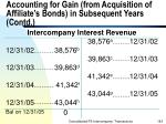 accounting for gain from acquisition of affiliate s bonds in subsequent years contd143