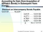 accounting for gain from acquisition of affiliate s bonds in subsequent years contd146