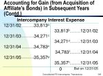 accounting for gain from acquisition of affiliate s bonds in subsequent years contd148