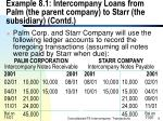 example 8 1 intercompany loans from palm the parent company to starr the subsidiary contd