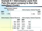 example 8 1 intercompany loans from palm the parent company to starr the subsidiary contd10