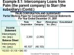 example 8 1 intercompany loans from palm the parent company to starr the subsidiary contd12