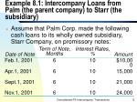 example 8 1 intercompany loans from palm the parent company to starr the subsidiary