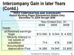 intercompany gain in later years contd86