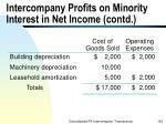 intercompany profits on minority interest in net income contd163
