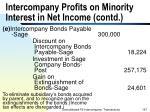 intercompany profits on minority interest in net income contd167
