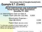 intercompany sales of intangible assets contd example 8 7 contd
