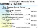 intercompany sales of merchandise contd example 8 3 contd31